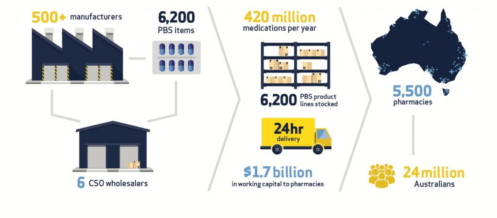 WA forum infographic